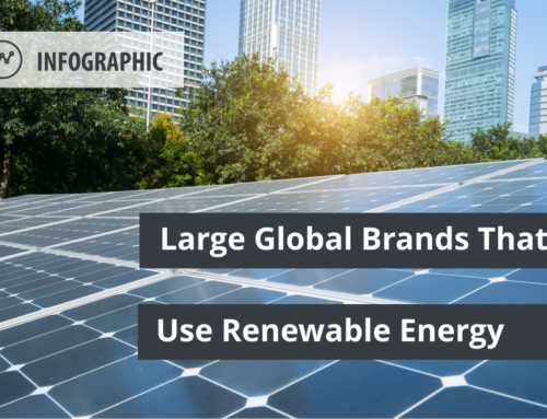 Large Global Brands Are Using Renewable Energy