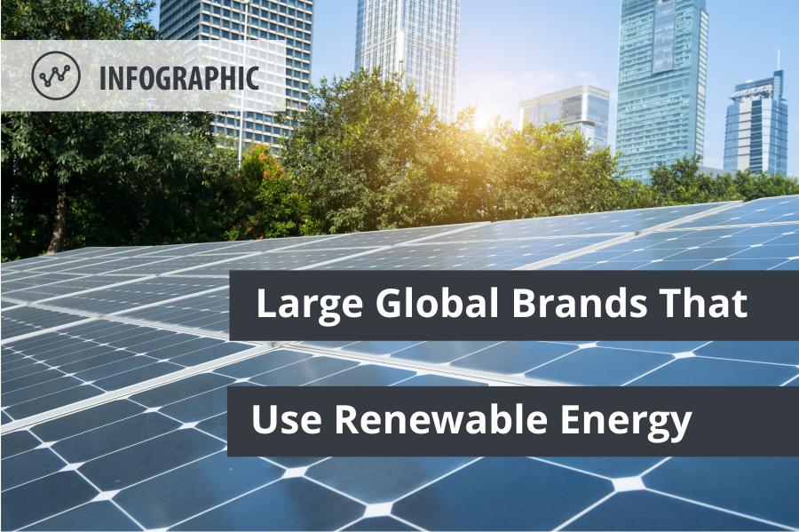 big brands use renewable energy
