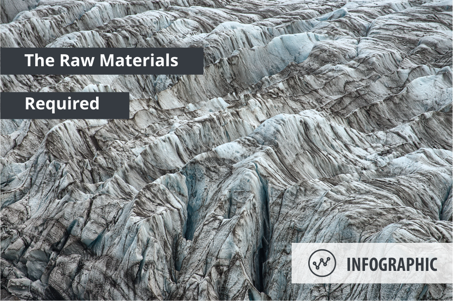 the-raw-materials-required